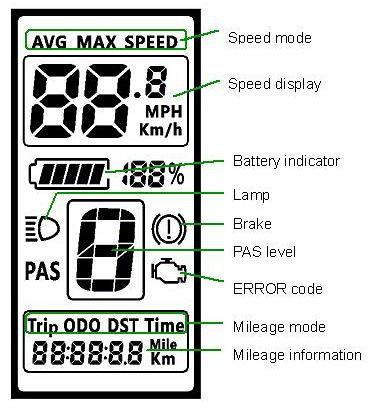 Intelligent 800S LCD display t.b.v. ombouwset 002, 005 en 007
